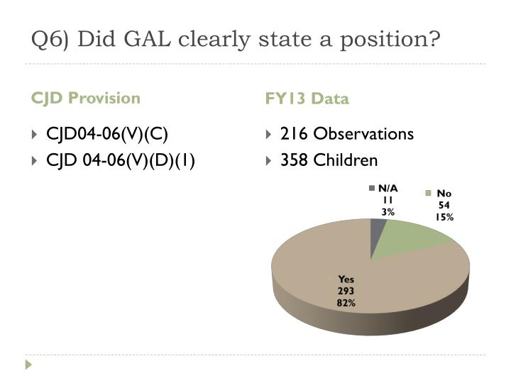 Q6) Did GAL clearly state a position?