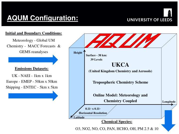 AQUM Configuration