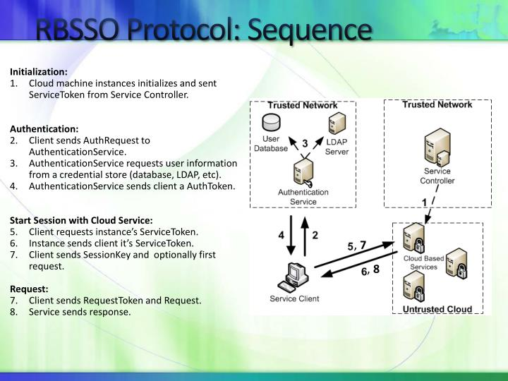rbsso protocol sequence