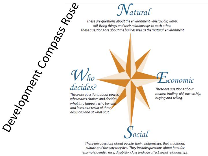 Development Compass Rose