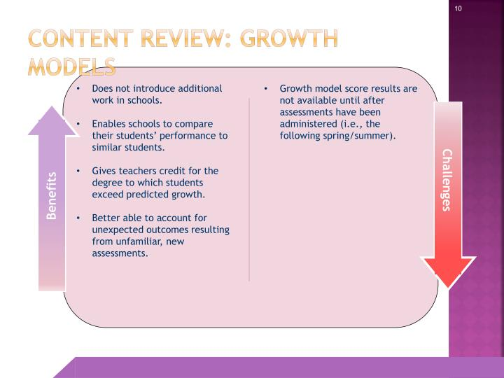 Content Review: Growth Models