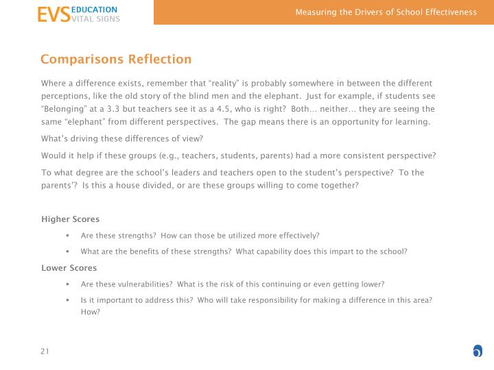Comparisons Reflection