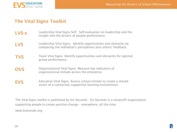 The Vital Signs Toolkit