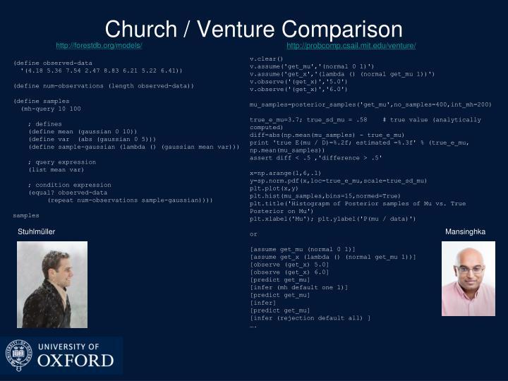 Church / Venture Comparison
