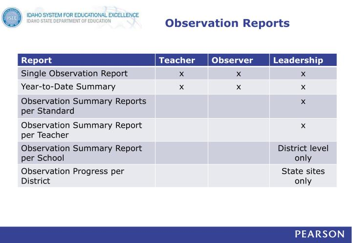 Observation Reports