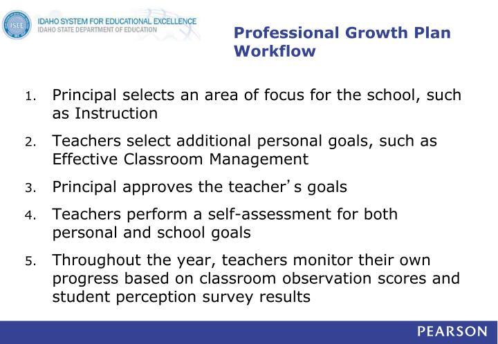 Professional Growth Plan Workflow