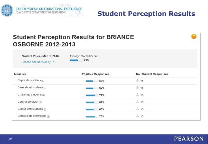 Student Perception Results