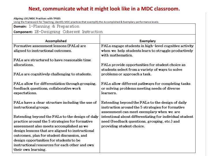 Next, communicate what it might look like in a MDC classroom.