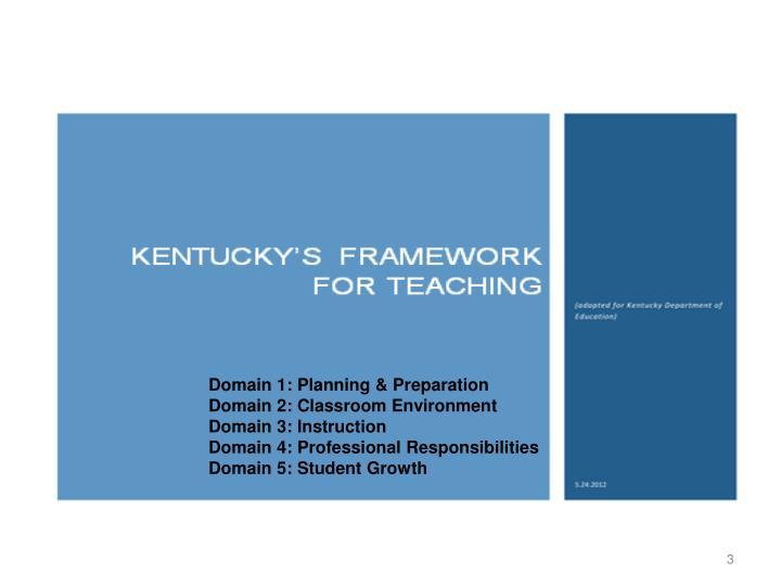 Domain 1: Planning & Preparation