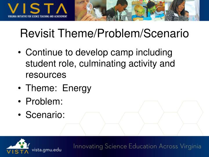 Revisit Theme/Problem/Scenario