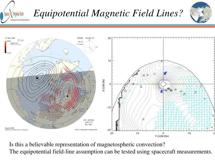 Equipotential magnetic field lines
