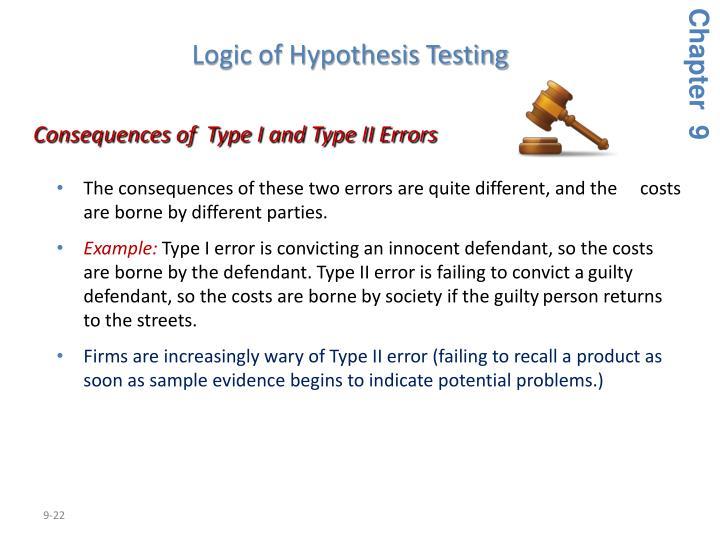 Logic of Hypothesis Testing