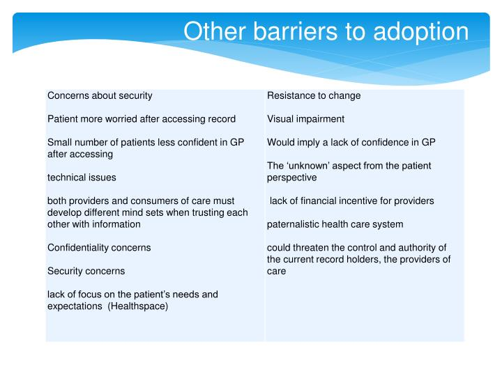 Other barriers to adoption