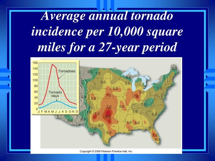 Average annual tornado incidence per 10,000 square miles for a 27-year period