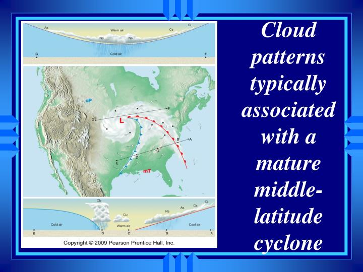 Cloud patterns typically associated with a mature middle-latitude cyclone
