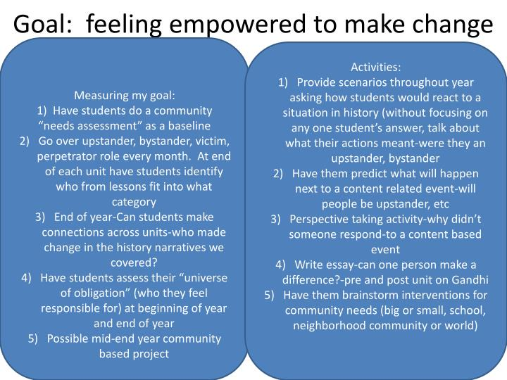 Goal:  feeling empowered to make change