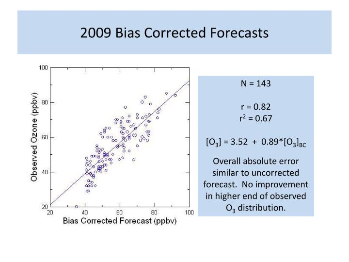 2009 Bias Corrected Forecasts