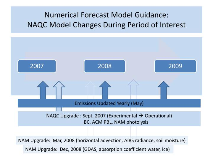 Numerical Forecast Model Guidance: