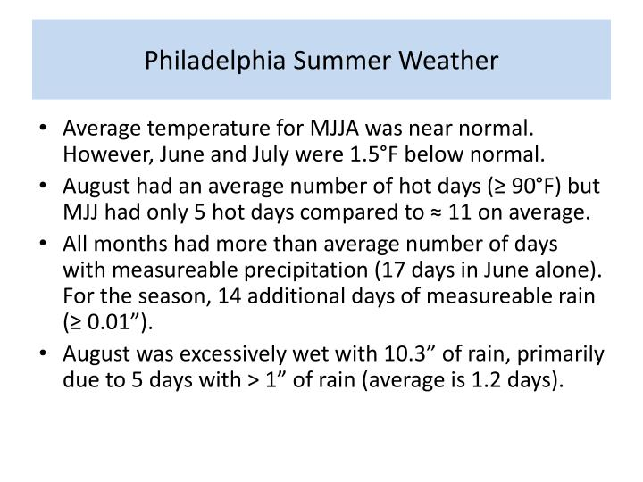 Philadelphia Summer Weather