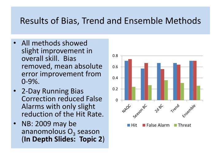 Results of Bias, Trend and Ensemble Methods