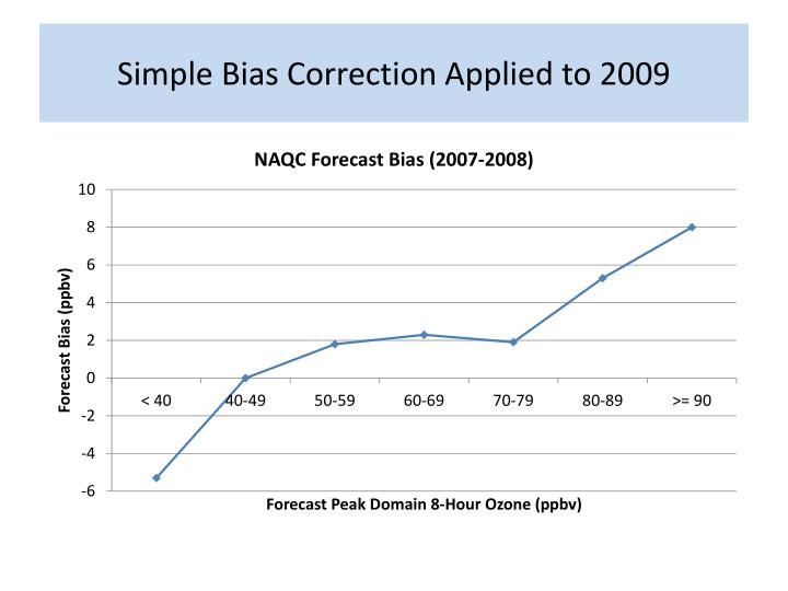 Simple Bias Correction Applied to 2009