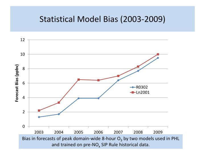 Statistical Model Bias (2003-2009)