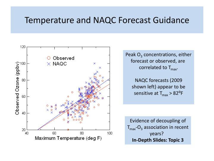 Temperature and NAQC Forecast Guidance