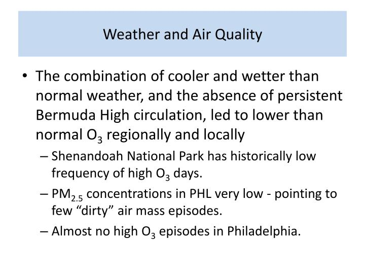 Weather and Air Quality