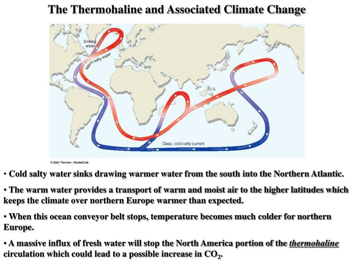 The Thermohaline and Associated Climate Change