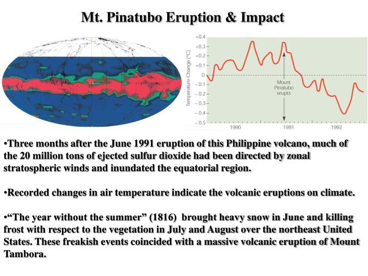 Mt. Pinatubo Eruption & Impact