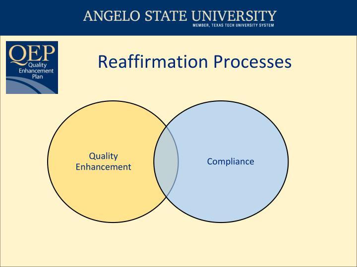 Reaffirmation Processes