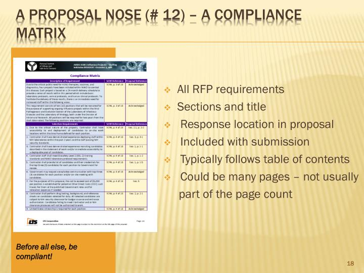 All RFP requirements