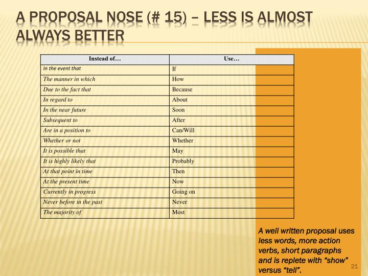 A Proposal Nose (# 15) – Less is Almost Always Better