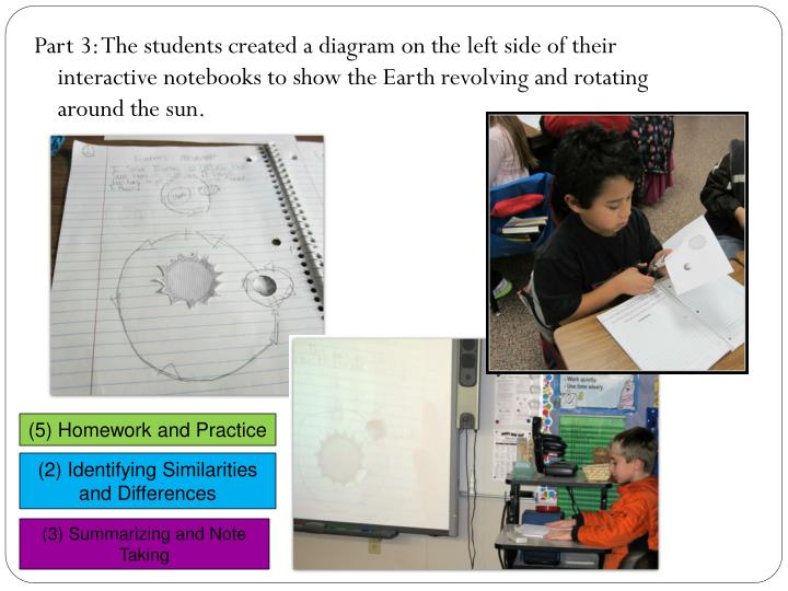 Part 3: The students created a diagram on the left side of their interactive notebooks to show the Earth revolving and rotating around the sun.