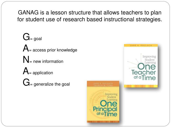 GANAG is a lesson structure that allows teachers to plan for student use of research based instructional strategies.