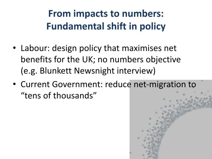 From impacts to numbers: