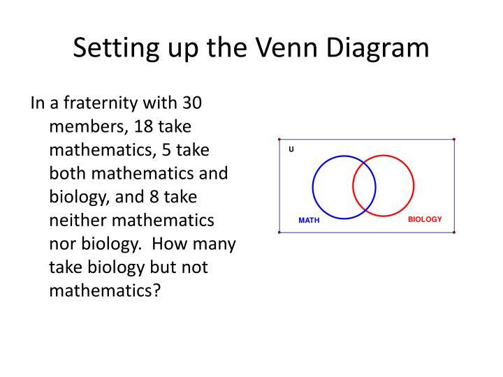Setting up the Venn Diagram