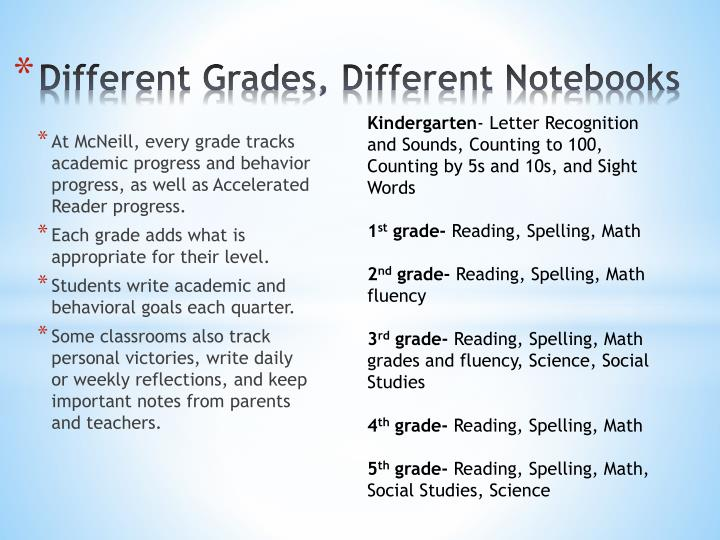 At McNeill, every grade tracks academic progress and behavior progress, as well as Accelerated Reader progress.