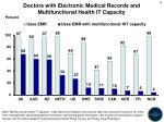 doctors w ith electronic medical records and multifunctional health it capacity