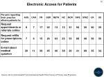 electronic access for patients