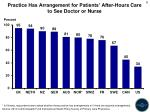 practice has arrangement for patients after hours care to see doctor or nurse