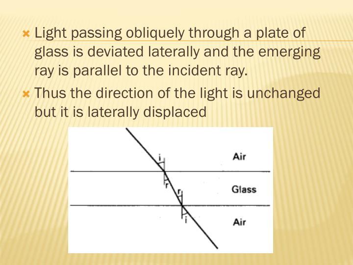Light passing obliquely through a plate of