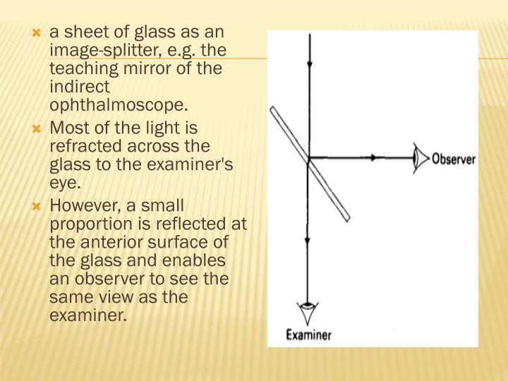 a sheet of glass as an image-splitter, e.g. the teaching mirror of the