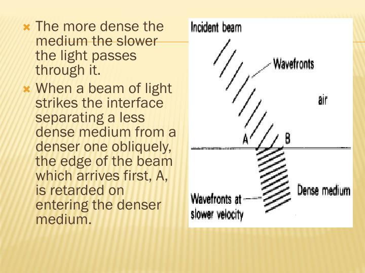 The more dense the medium the slower the light passes through it.