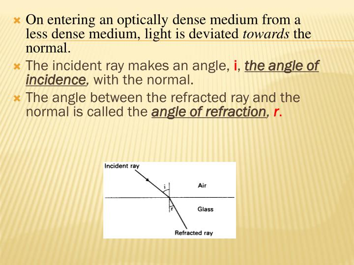 On entering an optically dense medium from a less dense medium, light is deviated