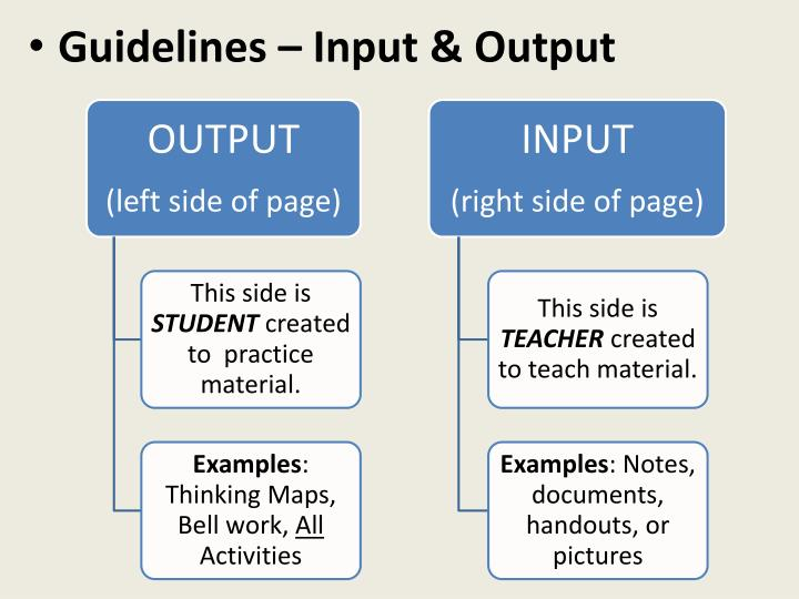 Guidelines – Input & Output