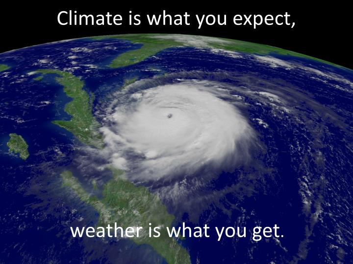 Climate is