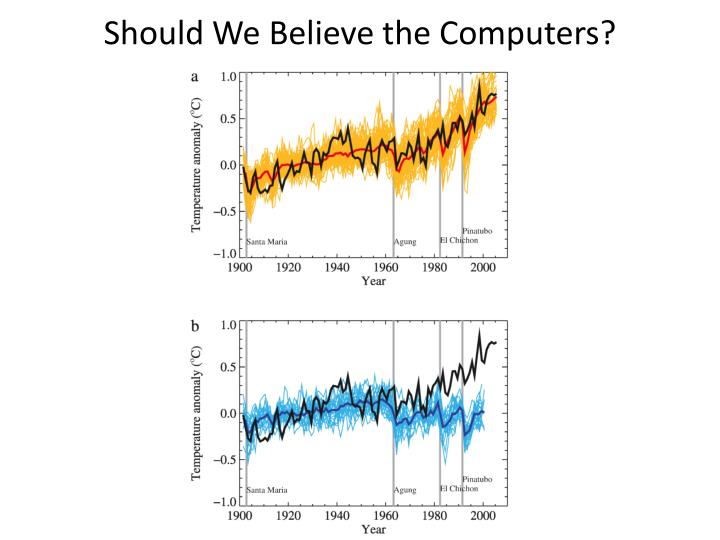 Should We Believe the Computers?