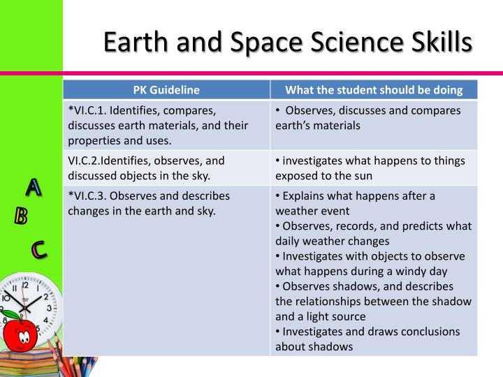 Earth and Space Science Skills