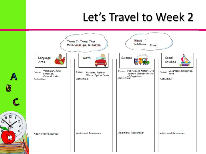 Let's Travel to Week 2